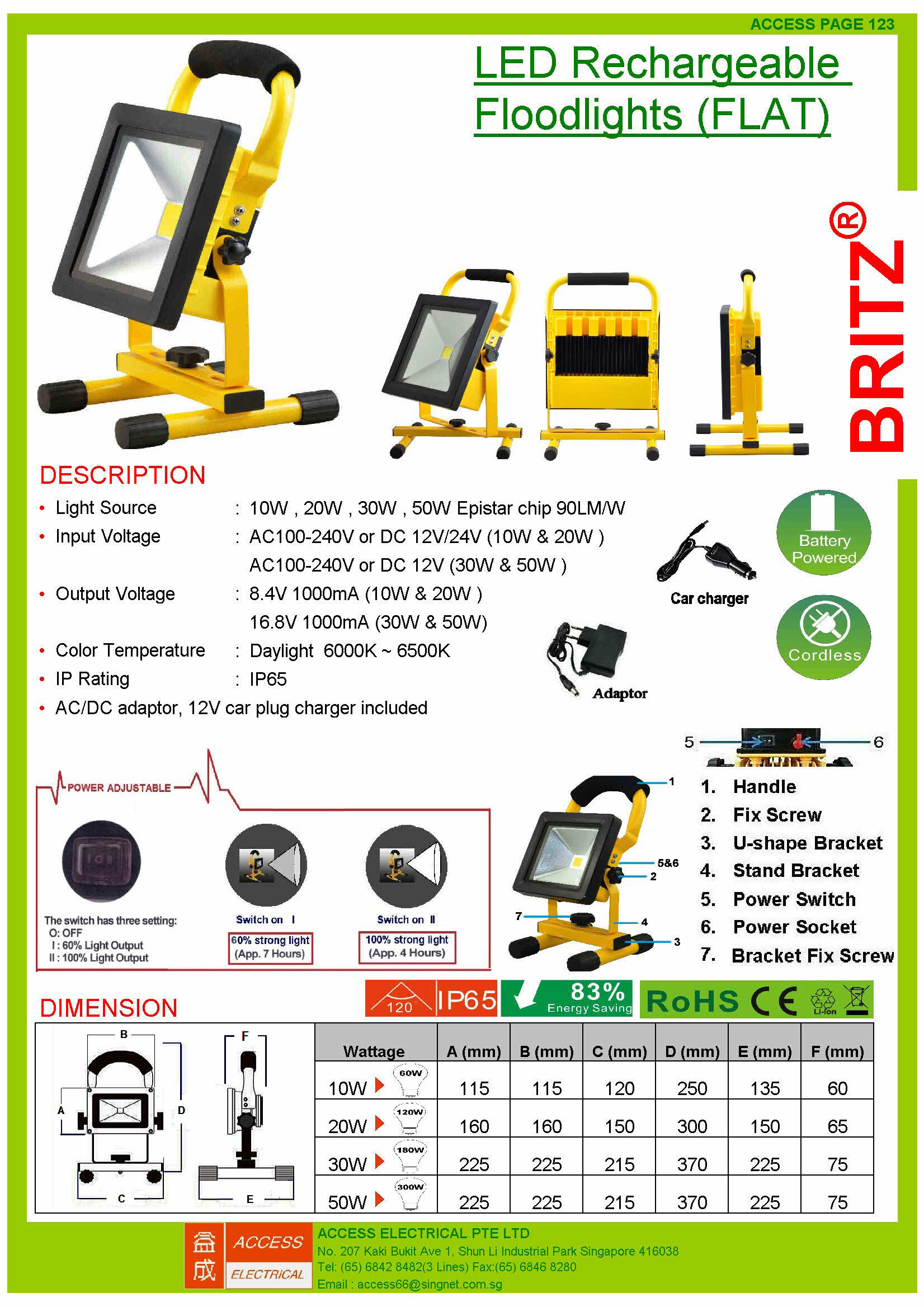 LED FLOODLIGHT 5