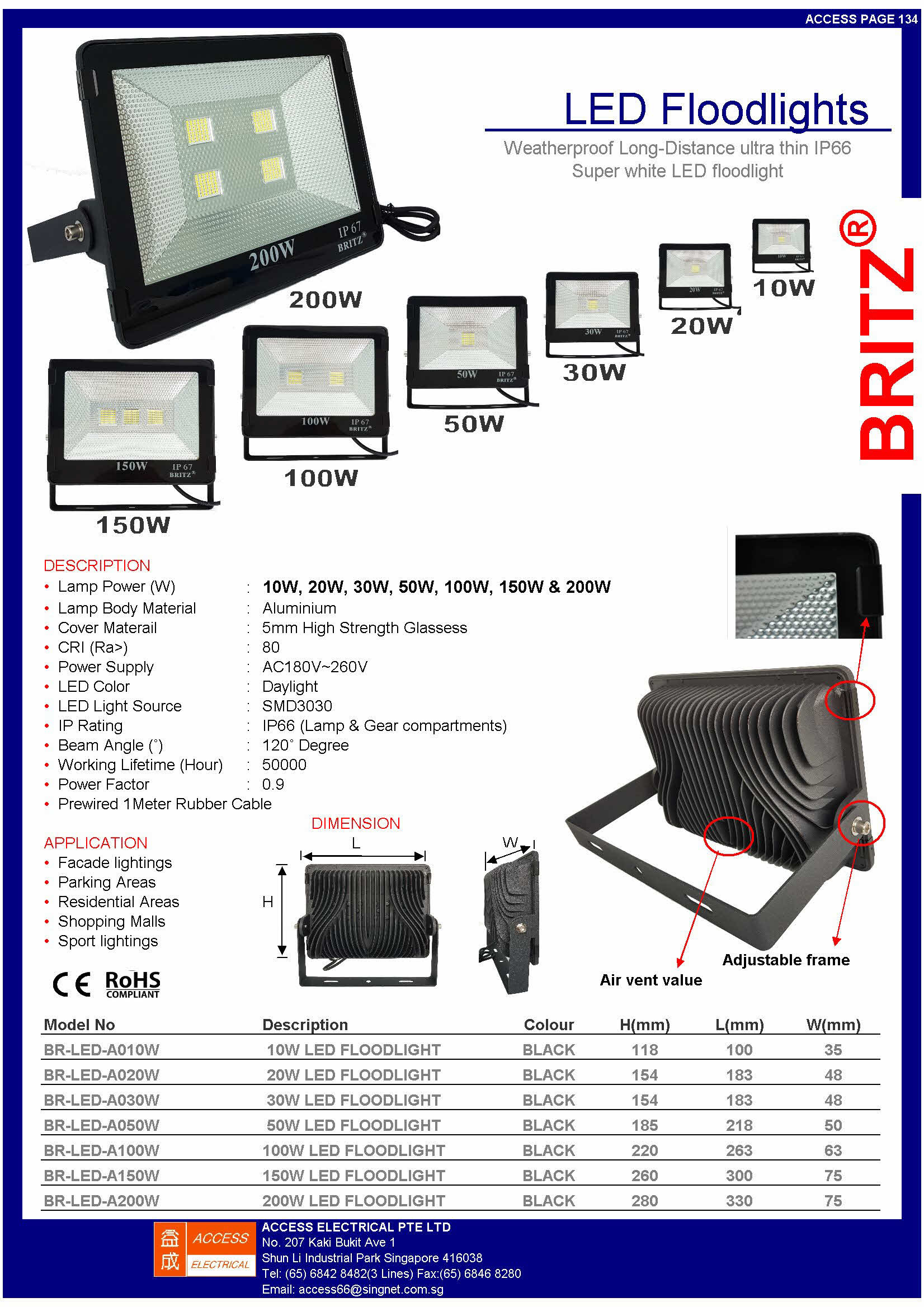 A010W TO A200W LED FLOODLIGHT