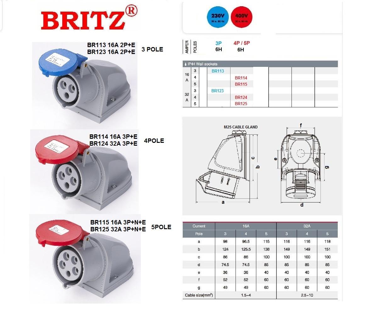 BRPC1